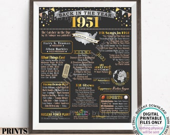 """Back in the Year 1951 Poster Board, Remember 1951 Sign, Flashback to 1951 USA History from 1951, PRINTABLE 16x20"""" Sign <ID>"""