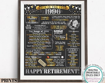 """Back in the Year 1996 Retirement Party Poster Board, Flashback to 1996 Sign, PRINTABLE 16x20"""" Retirement Party Decoration <ID>"""