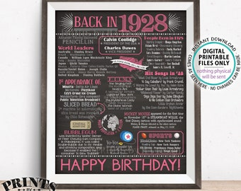 """1928 Birthday Flashback Poster, Back in 1928 Birthday Decorations, Pink B-day Gift, PRINTABLE 16x20"""" B-day Sign <ID>"""