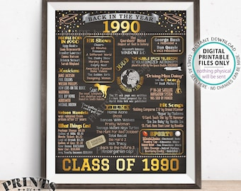 "Back in 1990 Poster Board, Class of 1990 Reunion Decoration, Flashback to 1990 Graduating Class, PRINTABLE 16x20"" Sign <ID>"