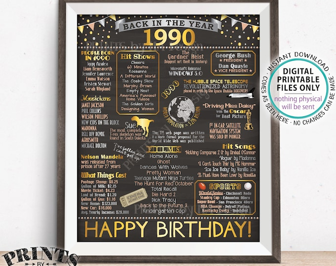 "Back in 1990 Birthday Poster Board, Flashback to 1990 Birthday Decoration, '90 B-day Gift, PRINTABLE 16x20"" Sign <ID>"