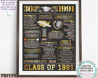"30th High School Reunion Decoration, Class of 1991 Graduated 30 Years Ago, Back in the Year 1991 Poster Board, PRINTABLE 16x20"" Sign <ID>"
