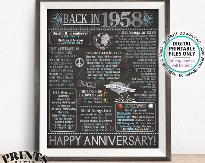 """1958 Anniversary Poster, Back in 1958 Anniversary Gift, Flashback to 1958 Party Decoration, PRINTABLE 8x10/16x20"""" Chalkboard Style Sign <ID>"""