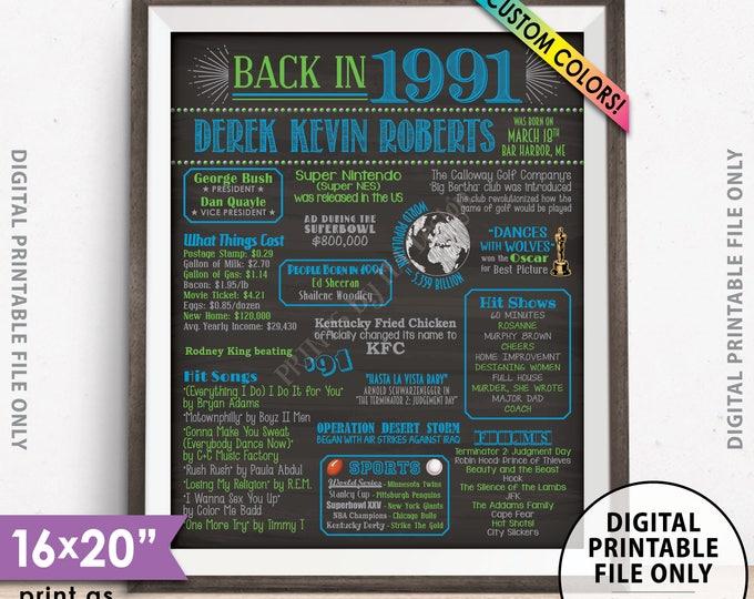 "1991 Birthday Flashback Poster, Back in 1991 Birthday Decorations, B-day Gift, Custom PRINTABLE 16x20"" Flashback Sign"