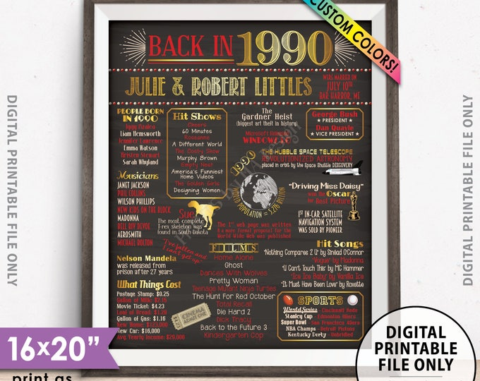 "28th Anniversary Poster, Flashback to 1990 Anniversary Party Decor, Married in 1990, Custom Chalkboard Style PRINTABLE 8x10/16x20"" 1990 Sign"