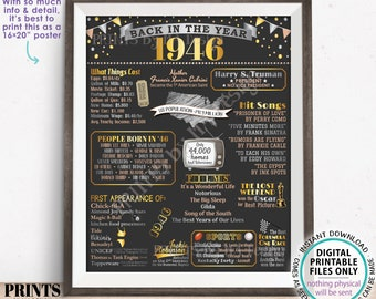 """Back in the Year 1946 Poster Board, Remember 1946 Sign, Flashback to 1946 USA History from 1946, PRINTABLE 16x20"""" Sign <ID>"""