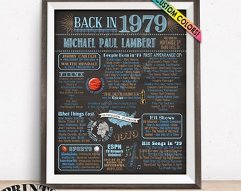 "1979 Birthday Flashback Poster, Back in 1979, Years Ago, Birthday Gift, Decorations, PRINTABLE 16x20"" 1979 Bday Poster"