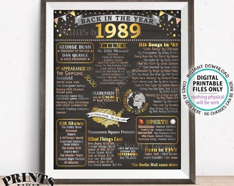 """Back in 1989 Poster Board, Flashback to 1989, Remember 1989, USA History from 1989, PRINTABLE 16x20"""" 1989 Sign <ID>"""