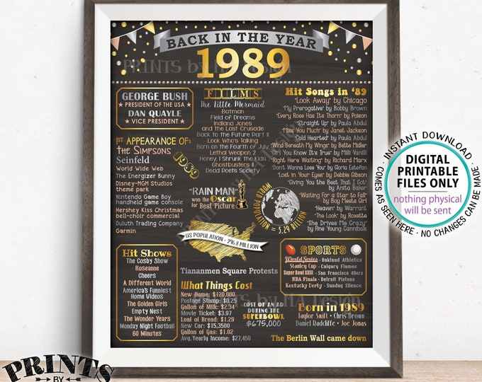 "Back in 1989 Poster Board, Flashback to 1989, Remember 1989, USA History from 1989, PRINTABLE 16x20"" 1989 Sign <ID>"