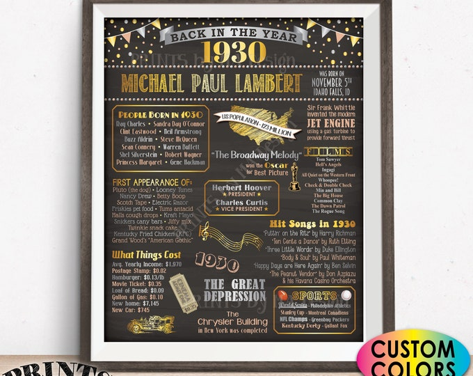 "Back in the Year 1930 Birthday Sign, Flashback to 1930 Poster Board, 1930 Birthday Gift, Custom PRINTABLE 16x20"" B-day Decoration"