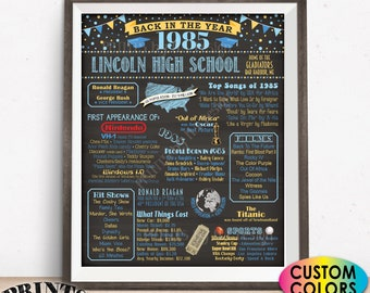 "Back in the Year 1985 Poster Board, Class of 1985 Reunion Decoration, Flashback to 1985 Graduating Class, Custom PRINTABLE 16x20"" Sign"