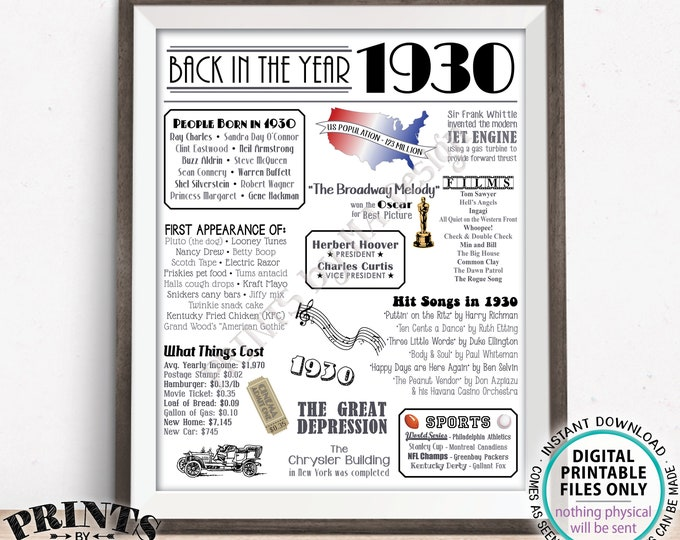 "Back in the Year 1930 Poster Board, Remember 1930 Sign, Flashback to 1930 USA History from 1930, PRINTABLE 16x20"" 1930 Sign <ID>"
