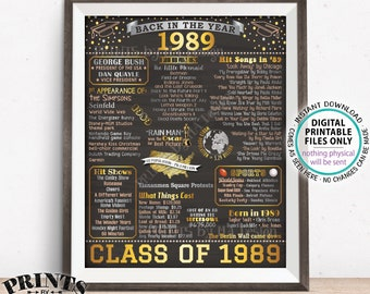 """Back in 1989 Poster Board, Graduating Class of 1989 Reunion Decoration, Flashback to 1989 High School Reunion, PRINTABLE 16x20"""" Sign <ID>"""