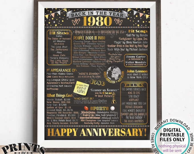 "1980 Anniversary Poster, Back in 1980 Anniversary Gift, Flashback to 1980 Party Decoration, PRINTABLE 16x20"" Sign <ID>"