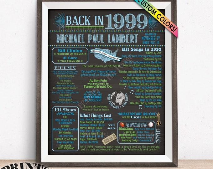 "Flashback to 1999 Poster, 19th Birthday, Back in 1999 Birthday Party 1999, Custom Chalkboard Style PRINTABLE 8x10/16x20"" 1999 Flashback Sign"