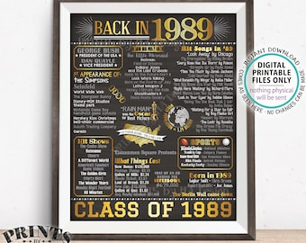 "Back in 1989 Poster Board, Flashback to 1989 High School Reunion, Graduating Class of 1989 Reunion Decoration, PRINTABLE 16x20"" Sign <ID>"