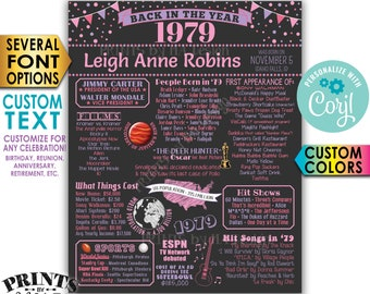 """Back in 1979 Poster, Birthday Anniversary Reunion, Custom PRINTABLE 16x20"""" 1979 Flashback Sign <Edit Yourself with Corjl>"""