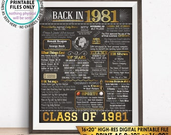 """Class of 1981 Reunion, Flashback to 1981 Poster, Back in 1981 Graduating Class Decoration, PRINTABLE 16x20"""" Sign <ID>"""