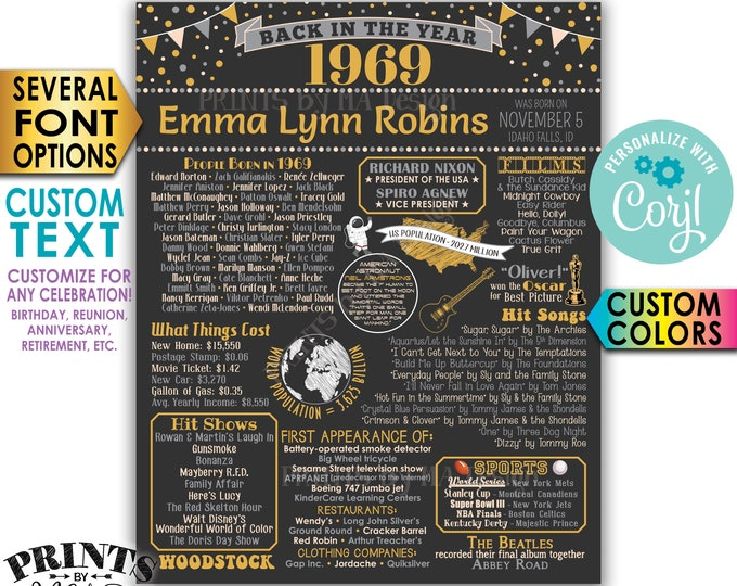 "Back in 1969 Poster, Birthday Anniversary Reunion, Any Celebration, Custom PRINTABLE 16x20"" 1969 Flashback Sign <Edit Yourself with Corjl>"