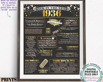 "Back in the Year 1936 Poster Board, Remember 1936 Sign, Flashback to 1936 USA History from 1936, PRINTABLE 16x20"" Sign <ID>"