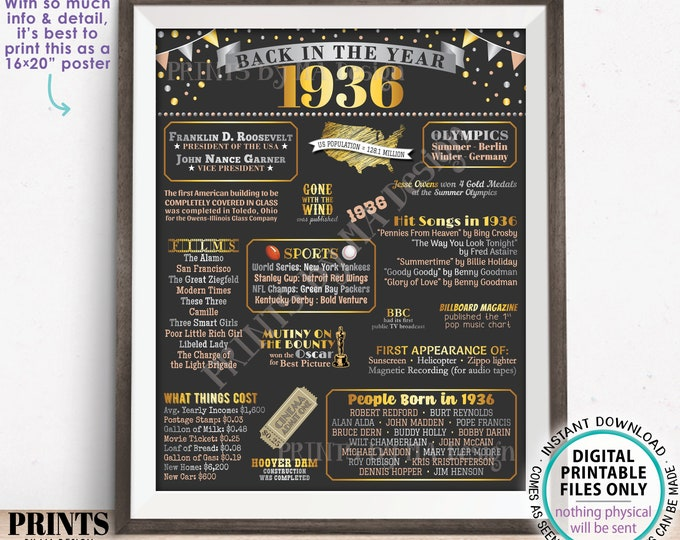 """Back in the Year 1936 Poster Board, Remember 1936 Sign, Flashback to 1936 USA History from 1936, PRINTABLE 16x20"""" Sign <ID>"""