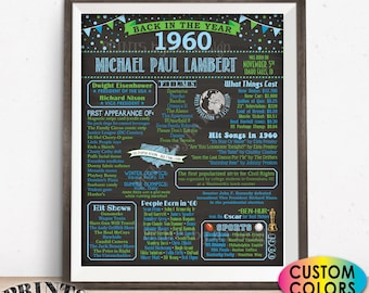 """Back in the Year 1960 Birthday Sign, Flashback to 1960 Poster Board, 1960 Birthday Gift, Custom PRINTABLE 16x20"""" B-day Decoration"""