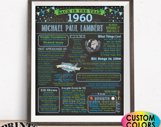 "Back in the Year 1960 Birthday Sign, Flashback to 1960 Poster Board, 1960 Birthday Gift, Custom PRINTABLE 16x20"" B-day Decoration"