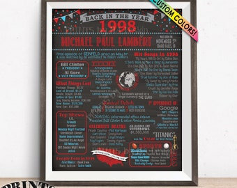 """1998 Birthday Poster, Remember 1998 Flashback Birthday Party Poster, Custom PRINTABLE 16x20"""" Back in 1998 B-day Sign"""