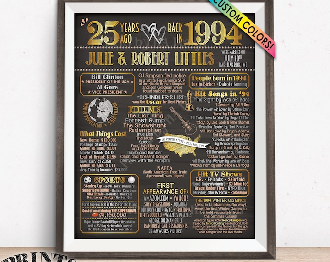 "25th Anniversary Gift Married in 1994 Anniversary, Flashback in 1994, Custom PRINTABLE 16x20"" 1994 Anniversary Poster"