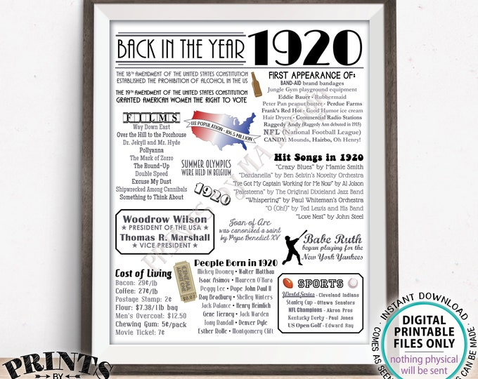 "Back in the Year 1920 Poster Board, Remember 1920 Sign, Flashback to 1920 USA History from 1920, PRINTABLE 16x20"" 1920 Sign <ID>"