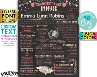 """Back in 1998 Poster Board, Birthday Party, Anniversary Celebration, Custom PRINTABLE 16x20"""" 1998 Flashback Sign <Edit Yourself with Corjl>"""