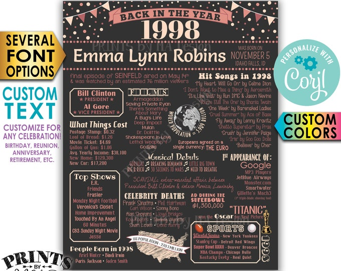 "Back in 1998 Poster Board, Birthday Party, Anniversary Celebration, Custom PRINTABLE 16x20"" 1998 Flashback Sign <Edit Yourself with Corjl>"