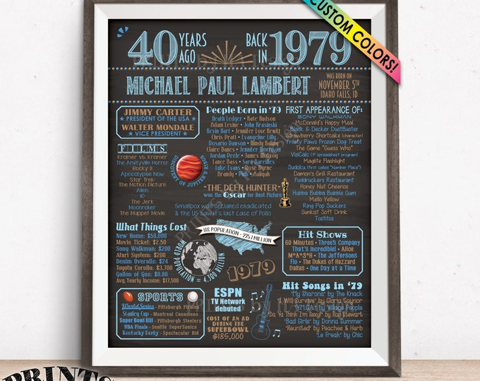 "40th Birthday Flashback to 1979 Poster, Back in 1979 Birthday Party 1979 Custom PRINTABLE 16x20"" 1979 Flashback Sign"