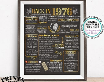 "1976 Flashback Poster, Flashback to 1976 USA History Back in 1976 Birthday Anniversary Reunion, Chalkboard Style PRINTABLE 16x20"" Sign <ID>"