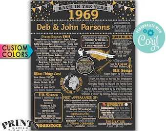 "Back in 1969 Anniversary Poster Board, Flashback to 1969 Sign, Gift, PRINTABLE 16x20"" Anniversary Decoration <Edit Yourself with Corjl>"