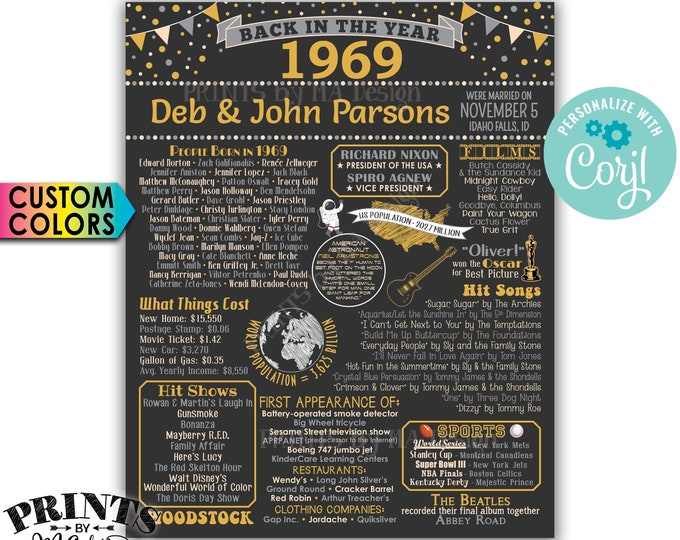 """Back in 1969 Anniversary Poster Board, Flashback to 1969 Sign, Gift, PRINTABLE 16x20"""" Anniversary Decoration <Edit Yourself with Corjl>"""