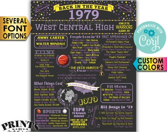 "Class of 1979 Poster Board, Graduated in 1979 High School Reunion, Back in 1979 Flashback, PRINTABLE 16x20"" Sign <Edit Yourself with Corjl>"
