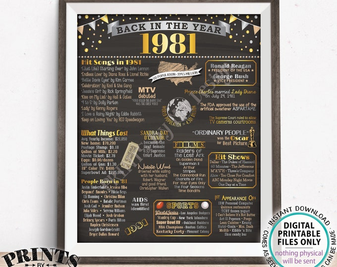 "Back in the Year 1981 Poster Board, Remember 1981 Sign, Flashback to 1981 USA History from 1981, PRINTABLE 16x20"" Sign <ID>"