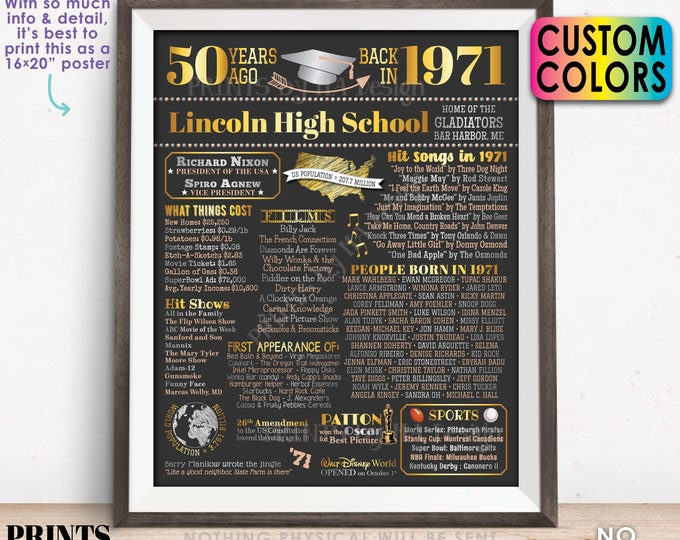 """50th High School Reunion Decoration, Back in the Year 1971 Poster Board, Class of 1971 Graduated 50 Years Ago, Custom PRINTABLE 16x20"""" Sign"""