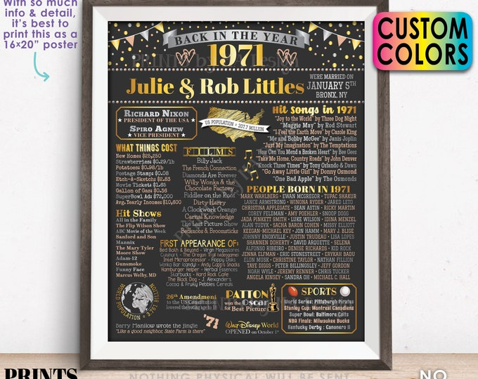"""Back in the Year 1971 Anniversary Sign, 1971 Anniversary Party Decoration, Gift, Custom PRINTABLE 16x20"""" Flashback to 1971 Poster Board"""