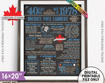 """40th Birthday Gift 1978 Birthday Poster, Flashback 40 Years Ago Back in 1978 in CANADA, Custom Chalkboard Style PRINTABLE 16x20"""" 1978 Poster"""
