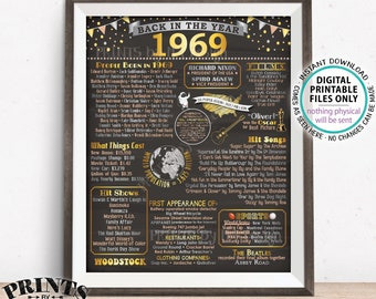 """Back in 1969 Poster, Flashback to 1969 USA History, Remember 1969 Birthday Anniversary Reunion, PRINTABLE 16x20"""" Sign <ID>"""