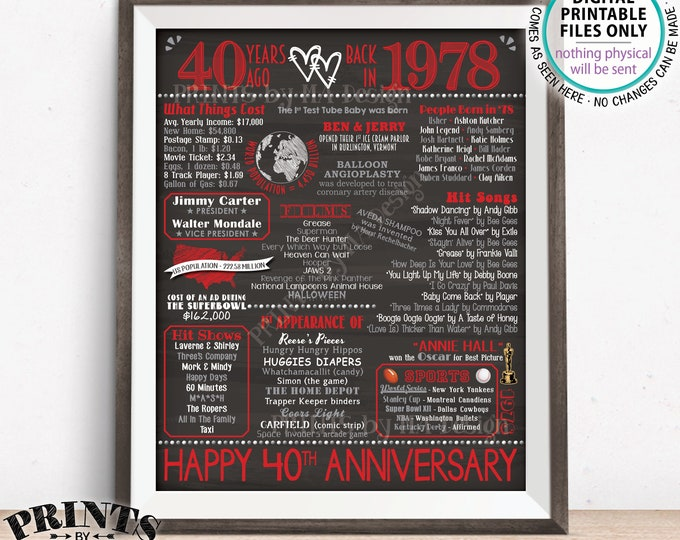 """40th Anniversary Gift, Married in 1978 Anniversary Flashback 40 Years Back in 1978, Red, PRINTABLE 8x10/16x20"""" Chalkboard Style Sign <ID>"""