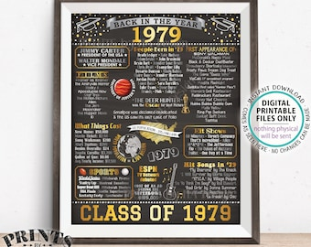 "Class of 1979 Poster, Flashback to 1979 Reunion, Back in 1979 Graduating Class Decoration, PRINTABLE 16x20"" Sign <ID>"