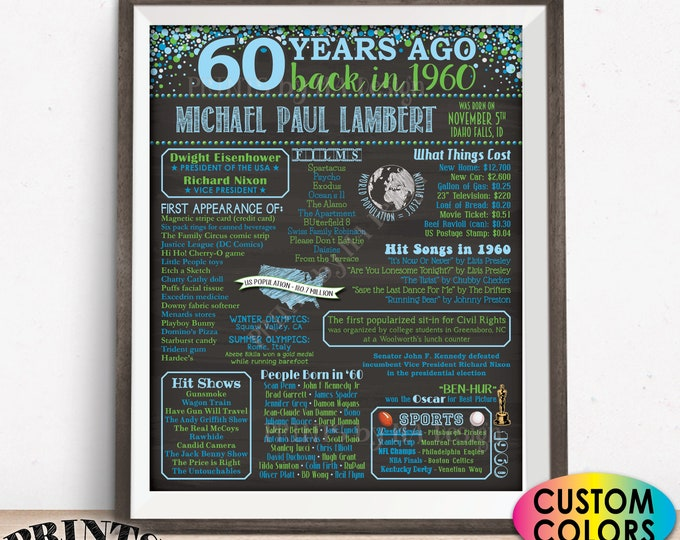 """60th Birthday Born in 1960 Sign, Flashback 60 Years Ago B-day Gift, Back in 1960 Poster Board, Custom PRINTABLE 16x20"""" 1960 Sign"""