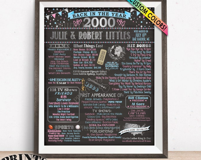 "Back in 2000 Anniversary Poster Board, Flashback to 2000 Anniversary Party Decoration, Gift, Custom PRINTABLE 16x20"" Sign"