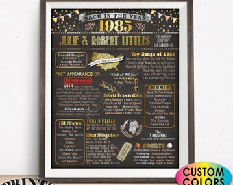 """Back in the Year 1985 Anniversary Sign, 1985 Anniversary Party Decoration, Gift, Custom PRINTABLE 16x20"""" Flashback Poster Board"""