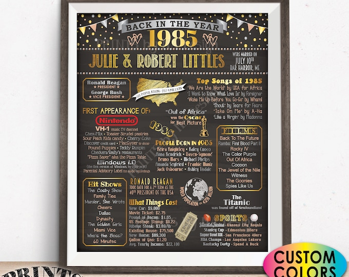 "Back in the Year 1985 Anniversary Sign, 1985 Anniversary Party Decoration, Gift, Custom PRINTABLE 16x20"" Flashback Poster Board"