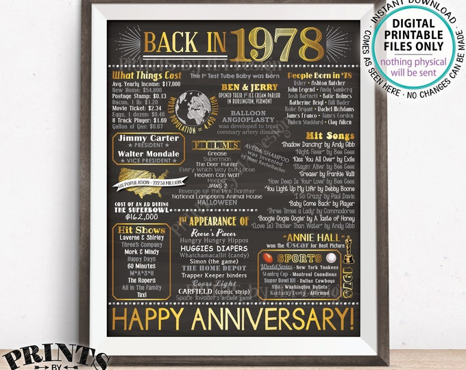 "1978 Anniversary Poster, Back in 1978 Anniversary Gift, Flashback to 1978 Party Decoration, PRINTABLE 16x20"" Sign <ID>"