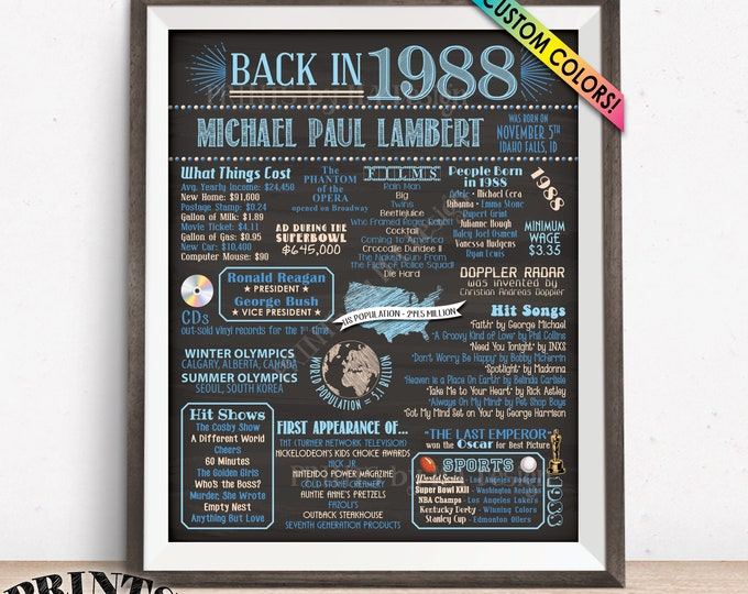"1988 Birthday Flashback Poster, Back in 1988 Birthday Decorations, B-day Gift, Custom PRINTABLE 16x20"" Flashback Sign"